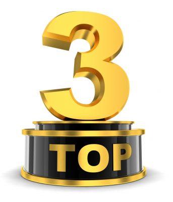 top 3 translation services