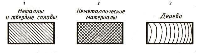 translation-of-drawings