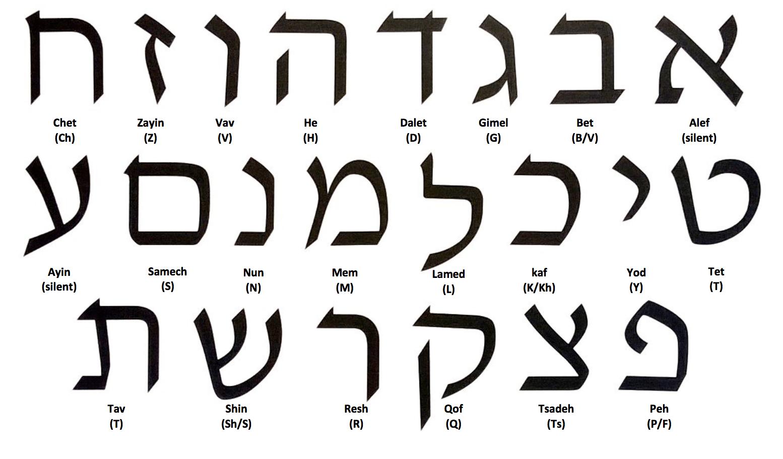 еврейский- иврит
