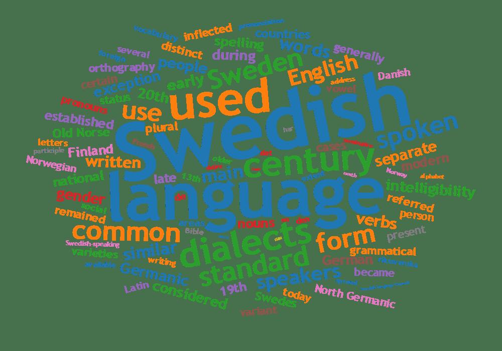 swedish-language-translation