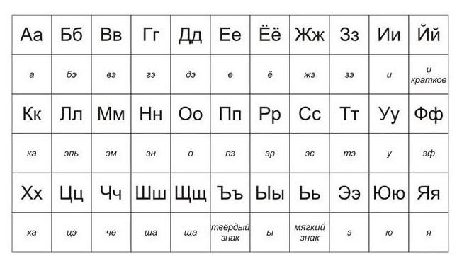 русский-алфавит